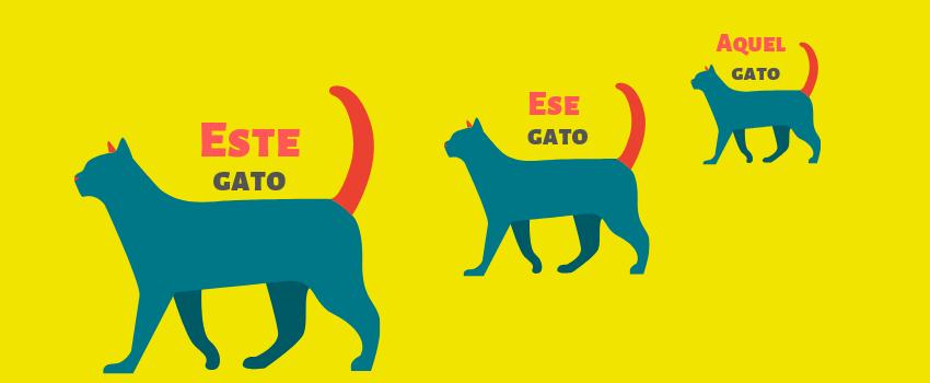 gli aggettivi dimostrativi in spagnolo